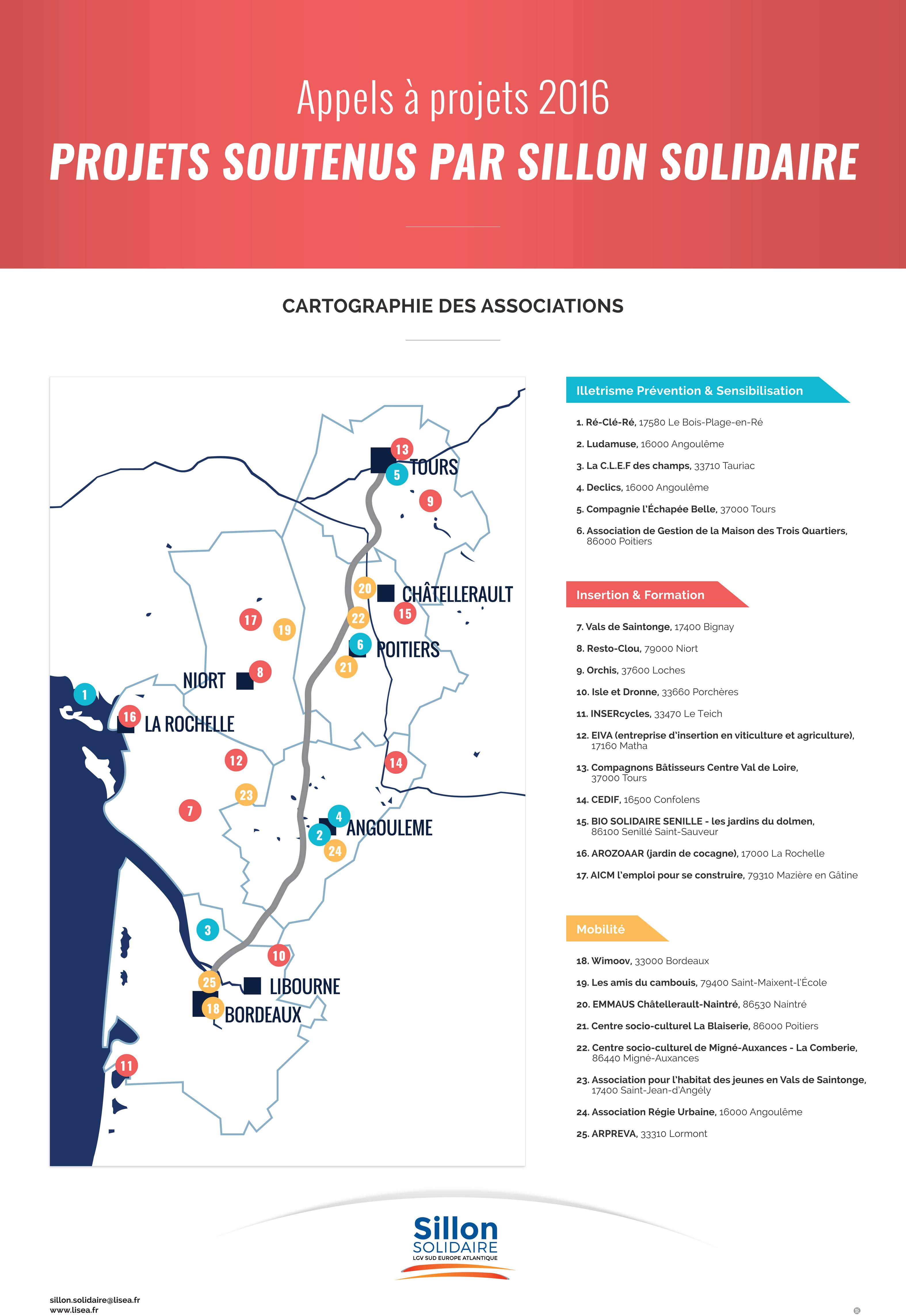 Découvrez la cartographie des projets soutenus par Sillon Solidaire en 2016