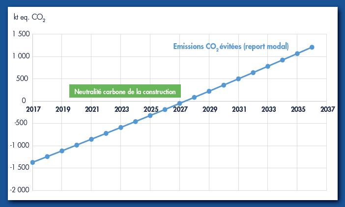 compensation bilan carbone